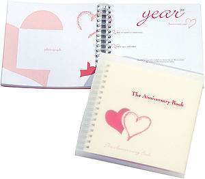 Anniversary Memories Book For Newlyweds - art & pictures