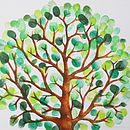 Personalised Fingerprint Tree