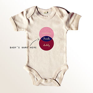 Venn Diagram Baby Grow - babygrows