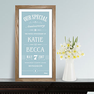 Personalised Partnership Anniversary Print