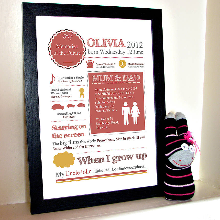 Personalised new baby memories print by afewhometruths personalised new baby memories print negle Image collections