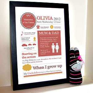 Personalised New Baby Memories Print - pictures & prints for children