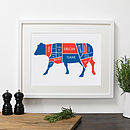 Butcher's Beef Cuts Print British