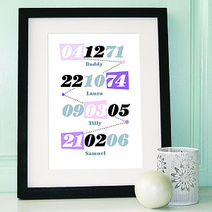 Personalised Multi Memorable Date Print