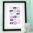 Personalised Multi Memorable Date Print Pink