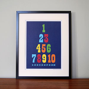 Numbers Picture - canvas prints & art for children