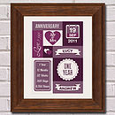 Framed Plum First Anniversary Print