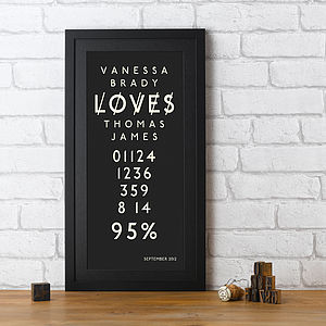 Personalised Retro 'LOVES' Print - prints & art
