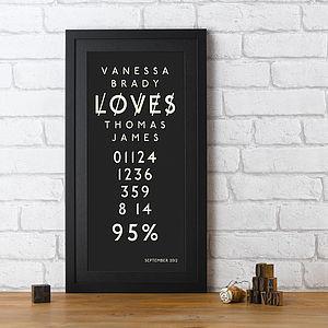 Personalised Retro 'LOVES' Print
