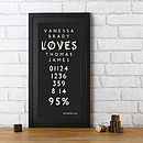 Thumb_personalised-retro-loves-print