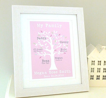 Personalised My Family Tree Framed Print