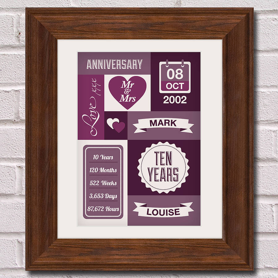 Wedding Anniversary Gift Ideas 10 Years : homepage > INTWINE > PERSONALISED TENTH WEDDING ANNIVERSARY PRINT