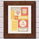 Personalised Tenth Wedding Anniversary Print