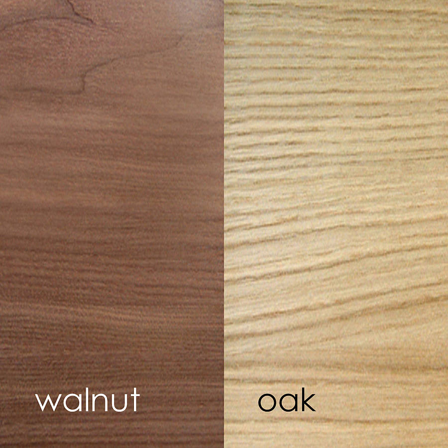 Images Of Walnut Wood Vs Maple