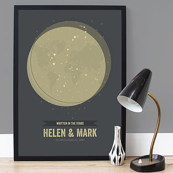 Personalised Star Signs Couples Print