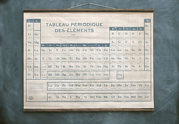 French Periodic Table Canvas Print