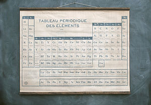 French Periodic Table - posters & prints