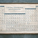 Thumb_french-periodic-table
