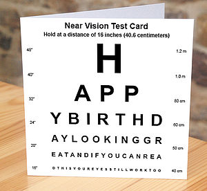 Happy Birthday Eye Test Card