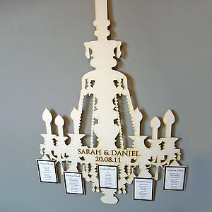 Lasercut Chandelier Table Plan - table plans
