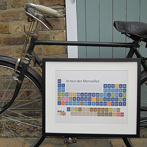 Tour De France Periodic Table Art Print - gifts for cyclists