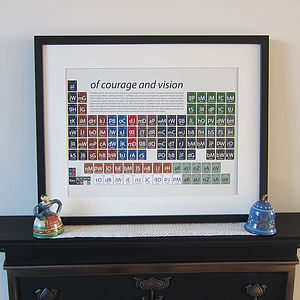 Rugby Periodic Table Art Print - pictures, prints & paintings