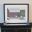 Rugby Periodic Table Art Print