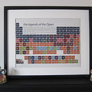 Golf Periodic Table Art Print