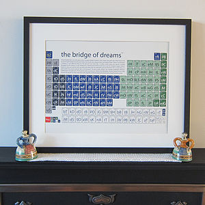 Chelsea Football Art Print - gifts by category