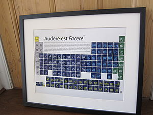 Spurs Football Periodic Table Art Print