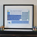 Everton Football Art Print
