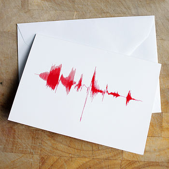 Personalised Secret Message Voice Card
