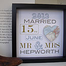 Personalised Wedding Map Picture| Wedding Gift
