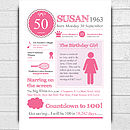 Personalised 50th Birthday 1963 Print
