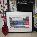 Romantic Films Periodic Table Art Print