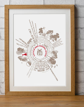 Little Red Riding Hood Story Print