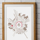 Children's 'Little Red Riding Hood' Radial Story Print