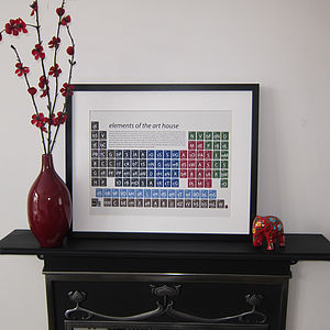 Classic Films Periodic Table Art Print