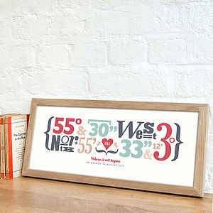 Personalised 'True Love' Coordinates Print - gifts under £50 for him