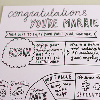A Guide to Being Married Card Inside Detail