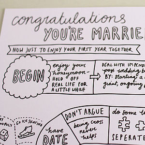 A Guide To Being Married Wedding Card - wedding stationery