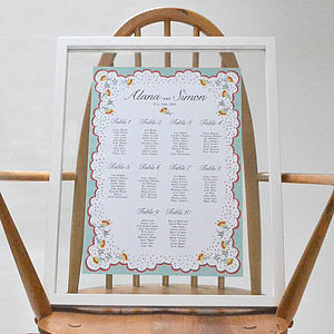 Spring Petals Wedding Seating Plan - room decorations