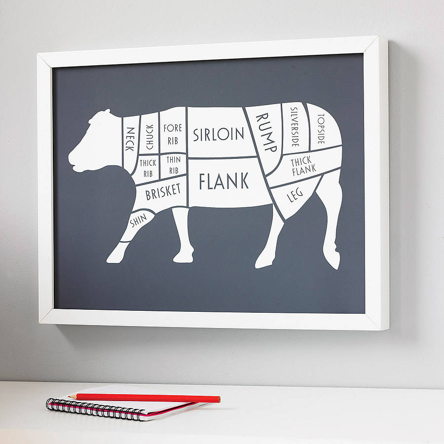 butcher's beef cuts print by coconutgrass | notonthehighstreet.