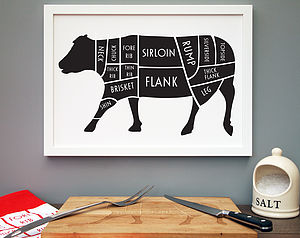 Set Of Meat Kitchen Prints - posters & prints