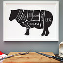 Set Of Meat Kitchen Prints