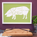 Butcher's Pig Cuts Kitchen Print