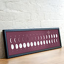 Personalised Lunar Month Print
