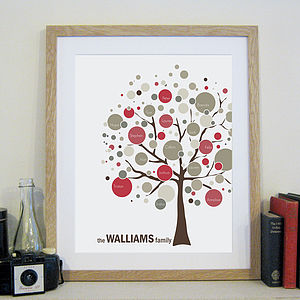 Personalised Modern Family Tree Print - posters & prints