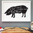 Butcher Beef Cuts Print