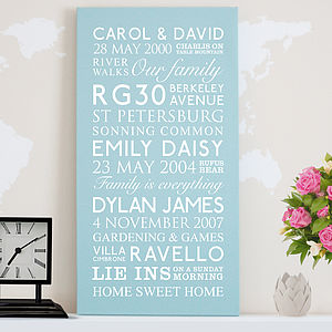 Personalised Mum's Best Memories Canvas - posters & prints